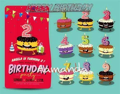 Happy Birthday Aamanda Cake Image