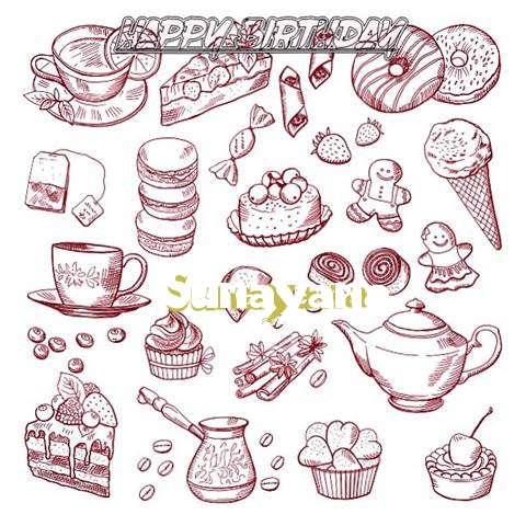 Happy Birthday Wishes for Sunayana