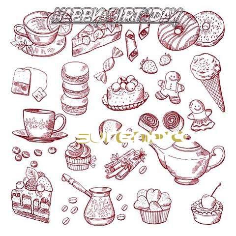 Happy Birthday Wishes for Surendra