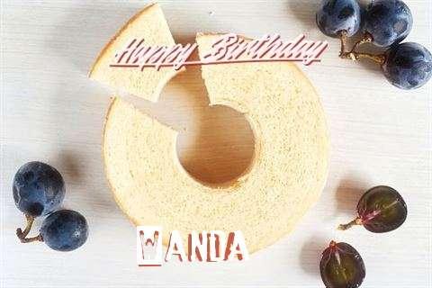 Happy Birthday Wishes for Wanda